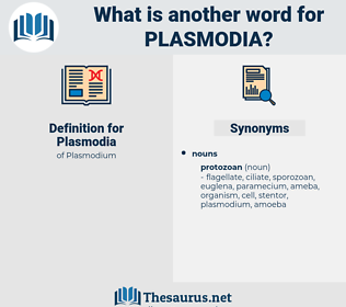 Plasmodia, synonym Plasmodia, another word for Plasmodia, words like Plasmodia, thesaurus Plasmodia