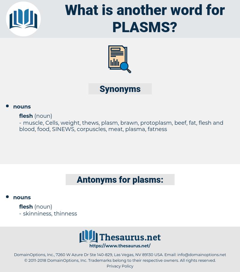 plasms, synonym plasms, another word for plasms, words like plasms, thesaurus plasms