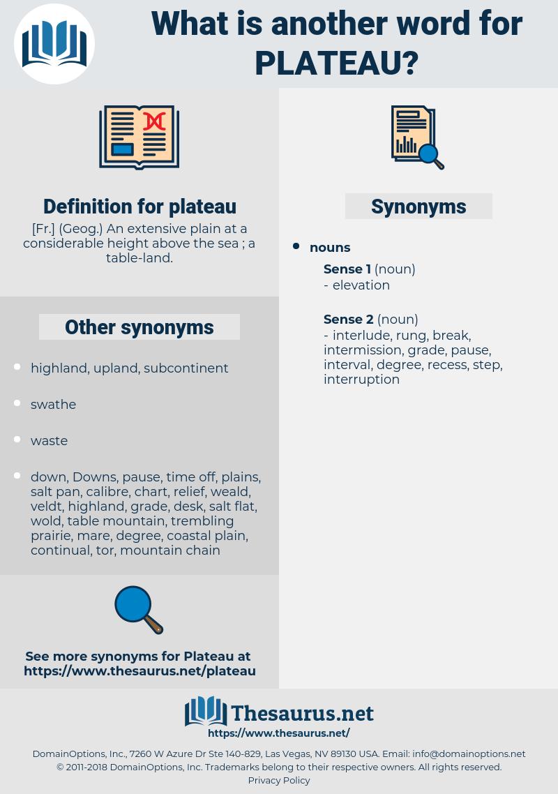plateau, synonym plateau, another word for plateau, words like plateau, thesaurus plateau