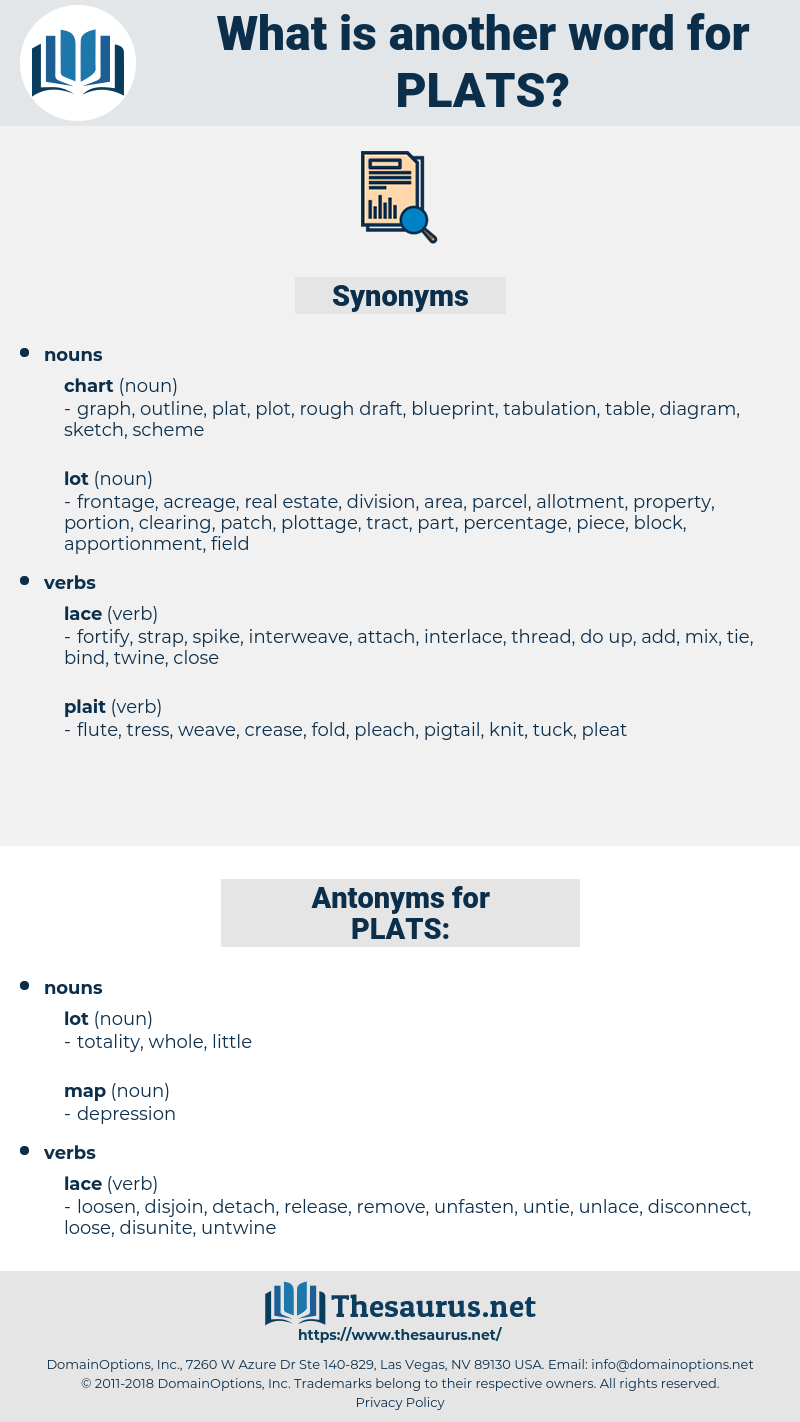 PLATS, synonym PLATS, another word for PLATS, words like PLATS, thesaurus PLATS