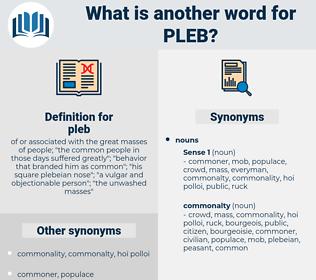 pleb, synonym pleb, another word for pleb, words like pleb, thesaurus pleb