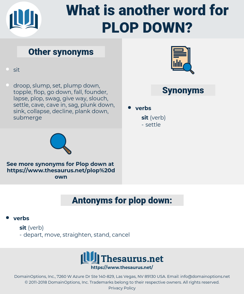 plop down, synonym plop down, another word for plop down, words like plop down, thesaurus plop down