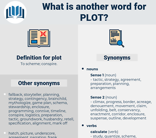 plot, synonym plot, another word for plot, words like plot, thesaurus plot