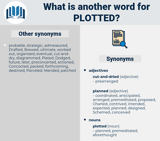 plotted, synonym plotted, another word for plotted, words like plotted, thesaurus plotted