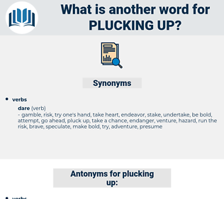 plucking up, synonym plucking up, another word for plucking up, words like plucking up, thesaurus plucking up
