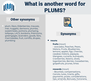 Plums, synonym Plums, another word for Plums, words like Plums, thesaurus Plums