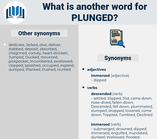 Plunged, synonym Plunged, another word for Plunged, words like Plunged, thesaurus Plunged