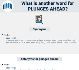 plunges ahead, synonym plunges ahead, another word for plunges ahead, words like plunges ahead, thesaurus plunges ahead