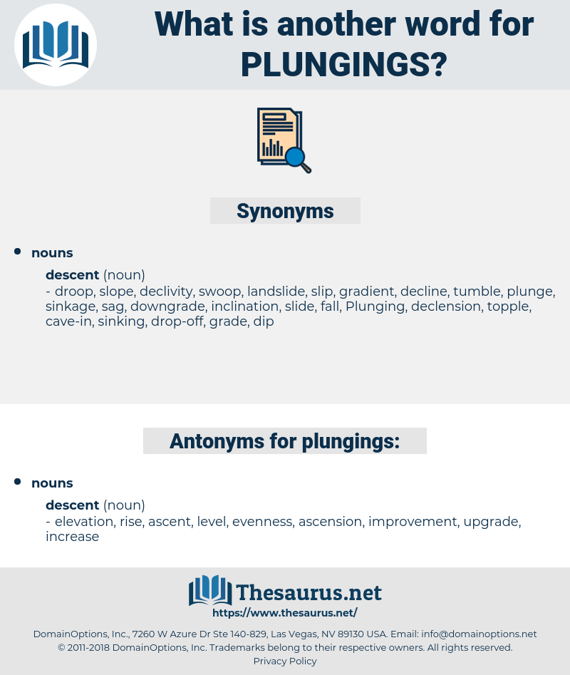 plungings, synonym plungings, another word for plungings, words like plungings, thesaurus plungings