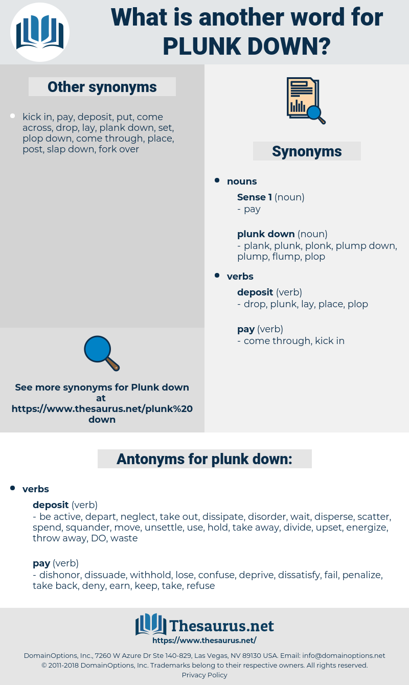 plunk down, synonym plunk down, another word for plunk down, words like plunk down, thesaurus plunk down
