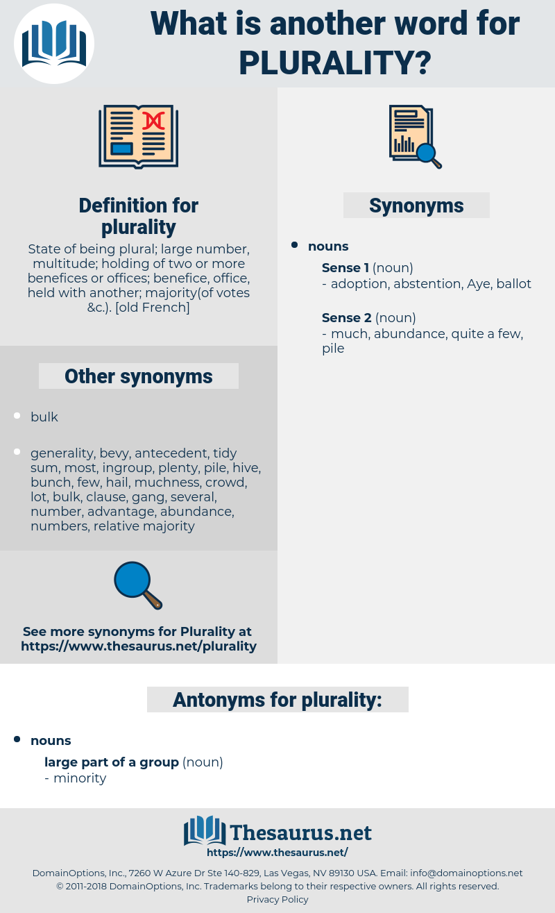 plurality, synonym plurality, another word for plurality, words like plurality, thesaurus plurality