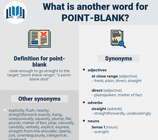 point-blank, synonym point-blank, another word for point-blank, words like point-blank, thesaurus point-blank