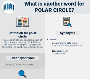 polar circle, synonym polar circle, another word for polar circle, words like polar circle, thesaurus polar circle