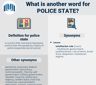 police state, synonym police state, another word for police state, words like police state, thesaurus police state