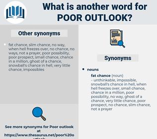 poor outlook, synonym poor outlook, another word for poor outlook, words like poor outlook, thesaurus poor outlook