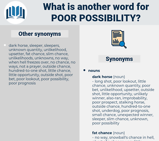 poor possibility, synonym poor possibility, another word for poor possibility, words like poor possibility, thesaurus poor possibility