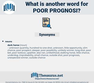 poor prognosi, synonym poor prognosi, another word for poor prognosi, words like poor prognosi, thesaurus poor prognosi