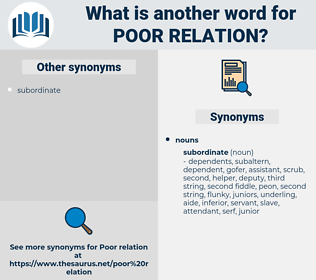 poor relation, synonym poor relation, another word for poor relation, words like poor relation, thesaurus poor relation