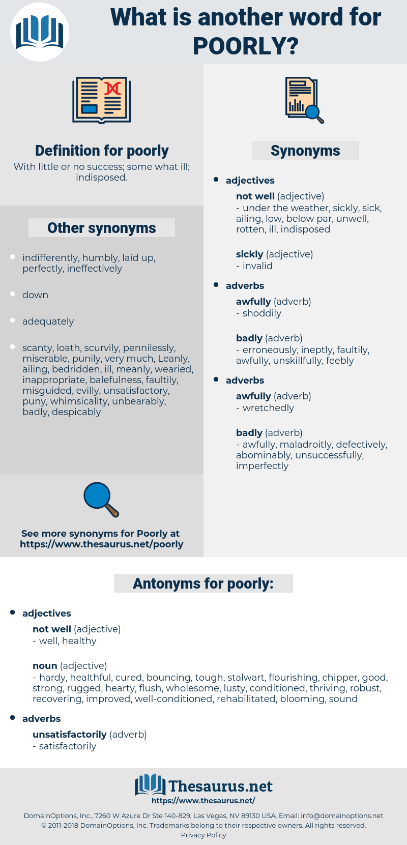 poorly, synonym poorly, another word for poorly, words like poorly, thesaurus poorly
