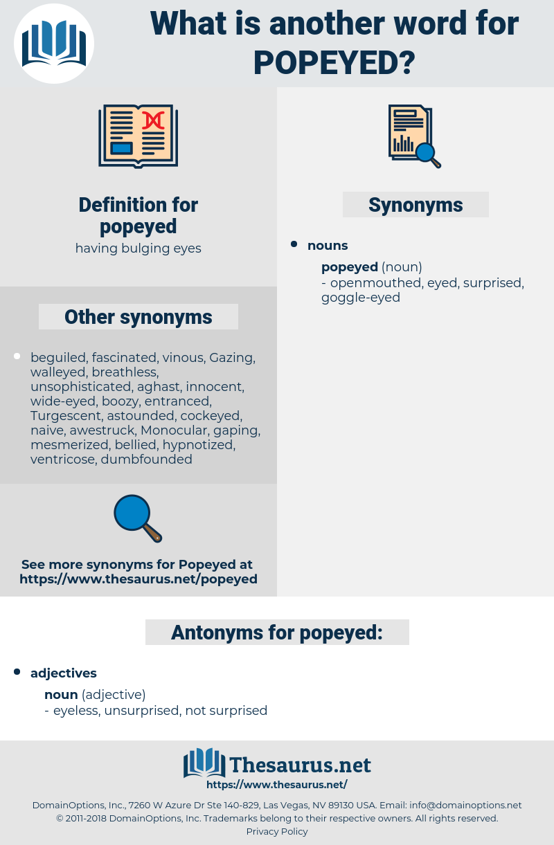 popeyed, synonym popeyed, another word for popeyed, words like popeyed, thesaurus popeyed
