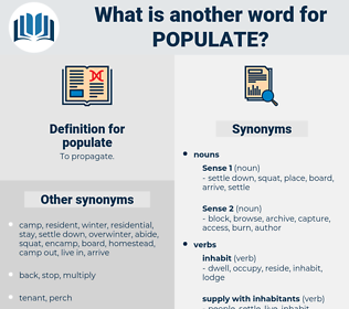 populate, synonym populate, another word for populate, words like populate, thesaurus populate