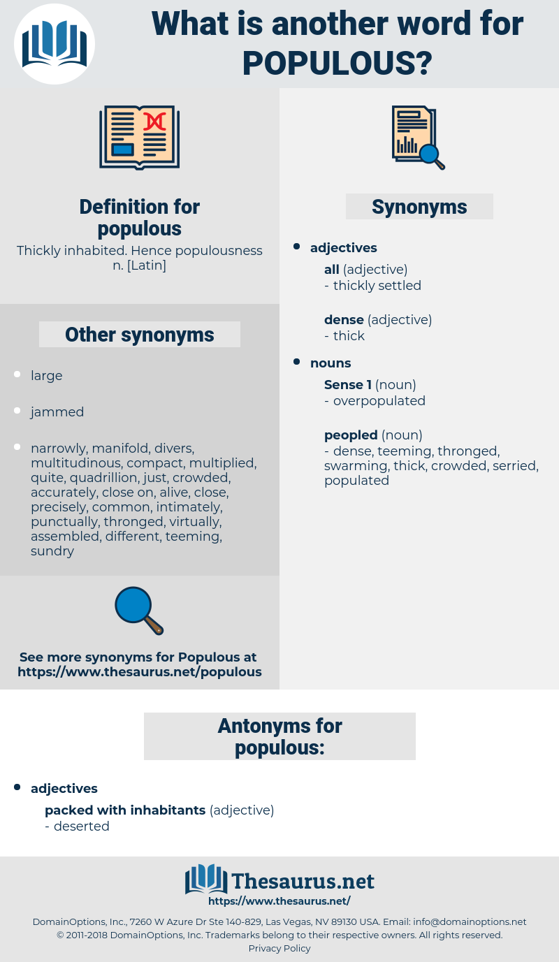 populous, synonym populous, another word for populous, words like populous, thesaurus populous