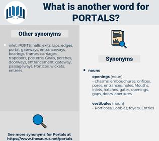 portals, synonym portals, another word for portals, words like portals, thesaurus portals