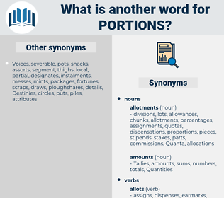 portions, synonym portions, another word for portions, words like portions, thesaurus portions