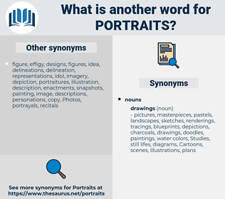 Portraits, synonym Portraits, another word for Portraits, words like Portraits, thesaurus Portraits