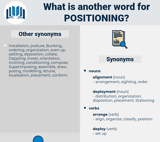 positioning, synonym positioning, another word for positioning, words like positioning, thesaurus positioning