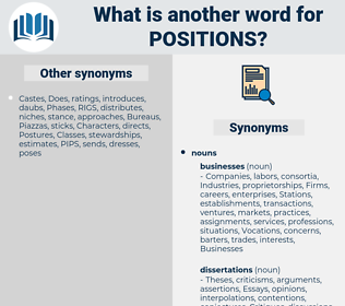 positions, synonym positions, another word for positions, words like positions, thesaurus positions