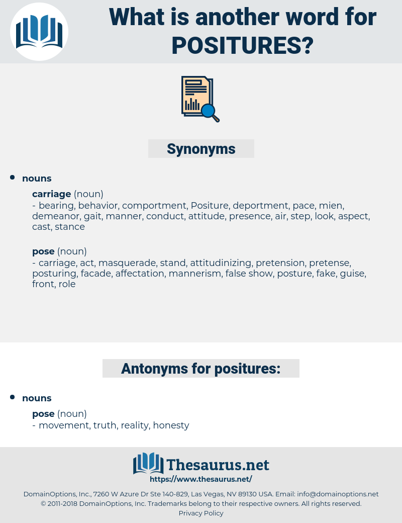positures, synonym positures, another word for positures, words like positures, thesaurus positures