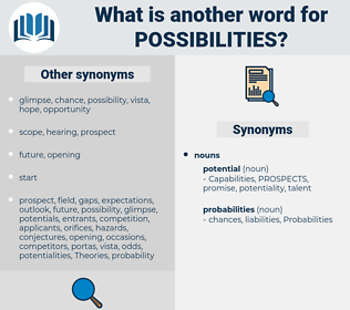 Possibilities, synonym Possibilities, another word for Possibilities, words like Possibilities, thesaurus Possibilities