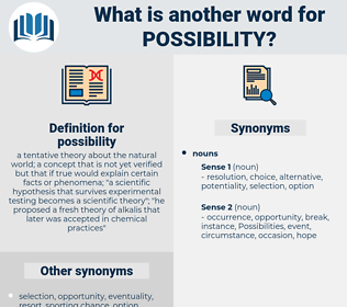 possibility, synonym possibility, another word for possibility, words like possibility, thesaurus possibility