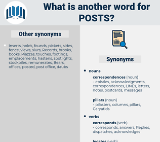 posts, synonym posts, another word for posts, words like posts, thesaurus posts