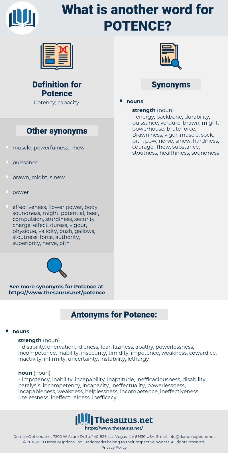 Potence, synonym Potence, another word for Potence, words like Potence, thesaurus Potence