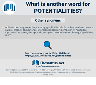 potentialities, synonym potentialities, another word for potentialities, words like potentialities, thesaurus potentialities