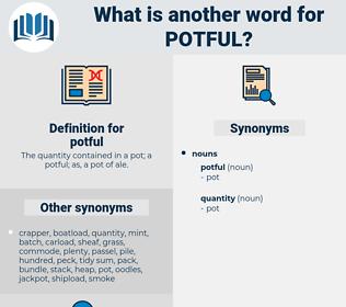 potful, synonym potful, another word for potful, words like potful, thesaurus potful
