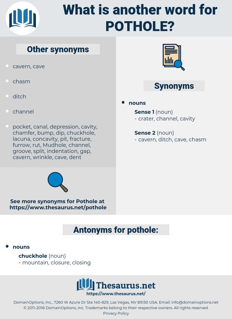pothole, synonym pothole, another word for pothole, words like pothole, thesaurus pothole