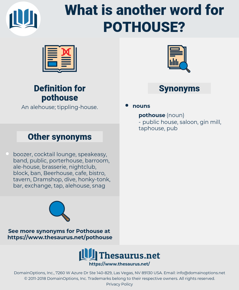 pothouse, synonym pothouse, another word for pothouse, words like pothouse, thesaurus pothouse