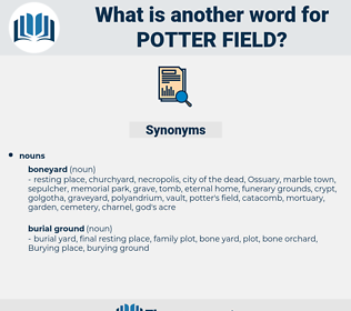 potter field, synonym potter field, another word for potter field, words like potter field, thesaurus potter field