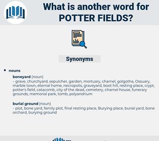 potter fields, synonym potter fields, another word for potter fields, words like potter fields, thesaurus potter fields