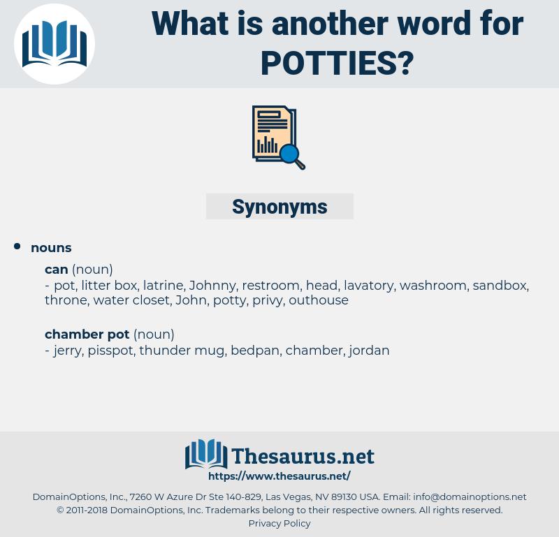 potties, synonym potties, another word for potties, words like potties, thesaurus potties