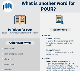 pour, synonym pour, another word for pour, words like pour, thesaurus pour