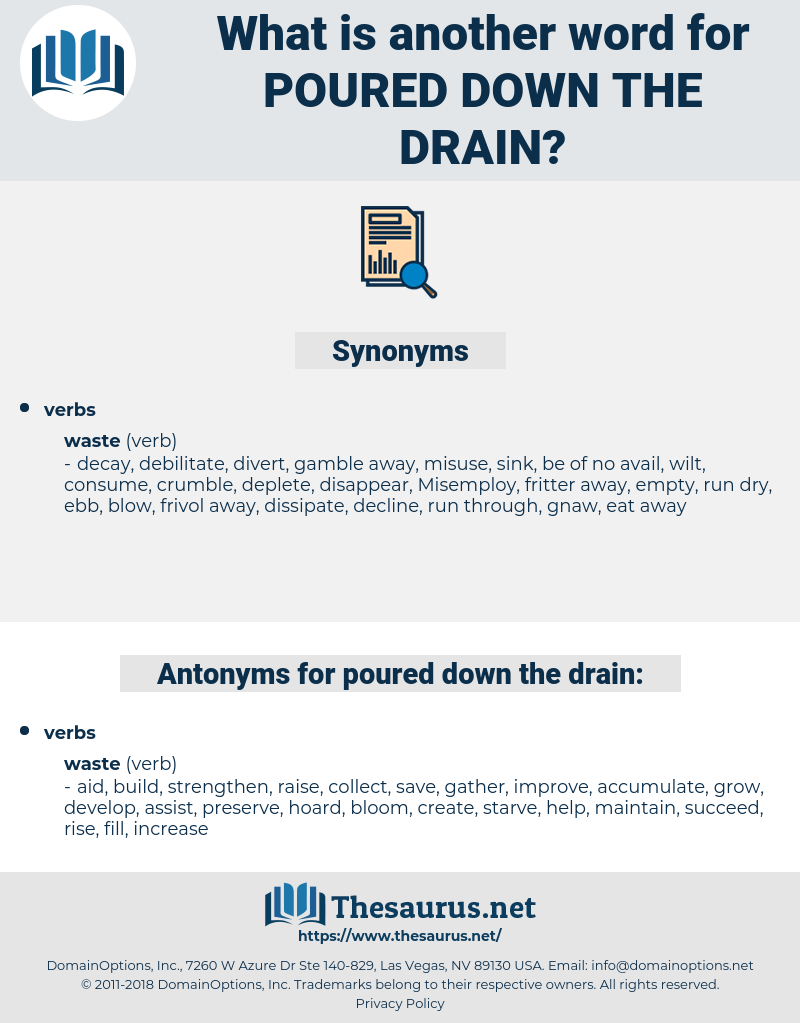 poured down the drain, synonym poured down the drain, another word for poured down the drain, words like poured down the drain, thesaurus poured down the drain