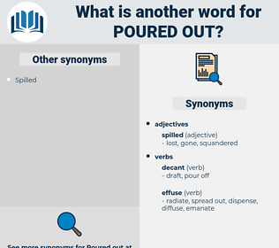 poured out, synonym poured out, another word for poured out, words like poured out, thesaurus poured out