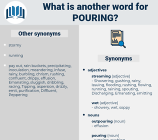 pouring, synonym pouring, another word for pouring, words like pouring, thesaurus pouring