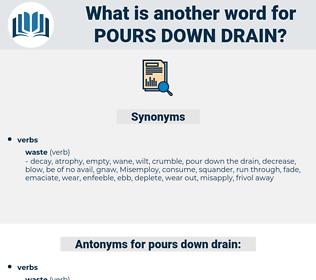 pours down drain, synonym pours down drain, another word for pours down drain, words like pours down drain, thesaurus pours down drain