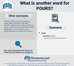 pours, synonym pours, another word for pours, words like pours, thesaurus pours