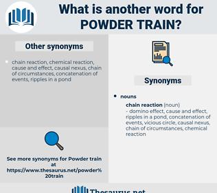powder train, synonym powder train, another word for powder train, words like powder train, thesaurus powder train